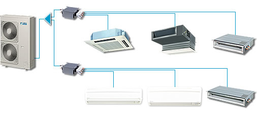 8-Zone Daikin Mini Split System