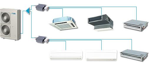 Daikin Heat Relief Heating Amp Cooling
